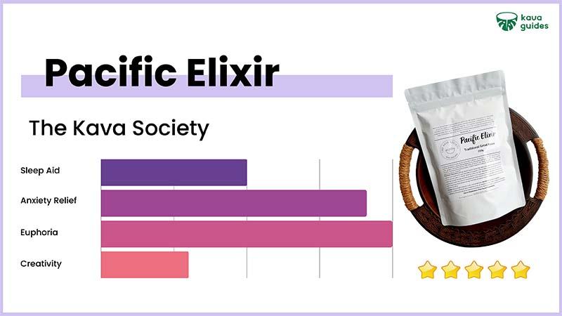 The Kava Society Pacific Elixir