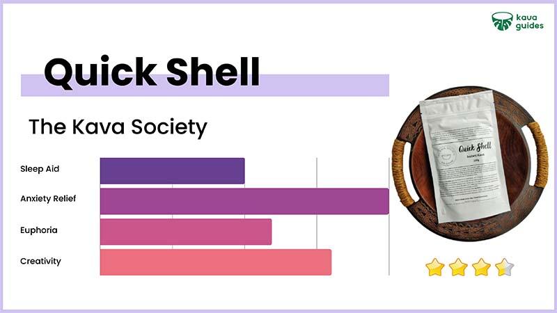 The Kava Society Quick Shell