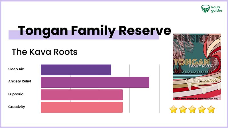 The Kava Roots Tongan Family Reserve